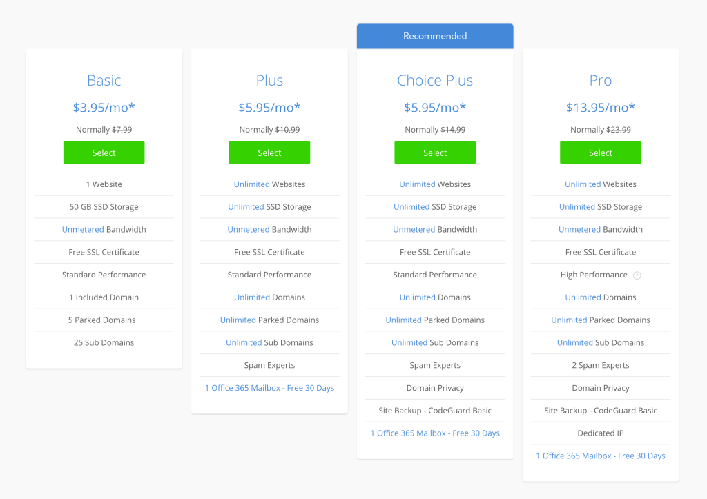 Bluehost pricing page. Bluehost has 4 plans: basic, plus, choice plus, pro